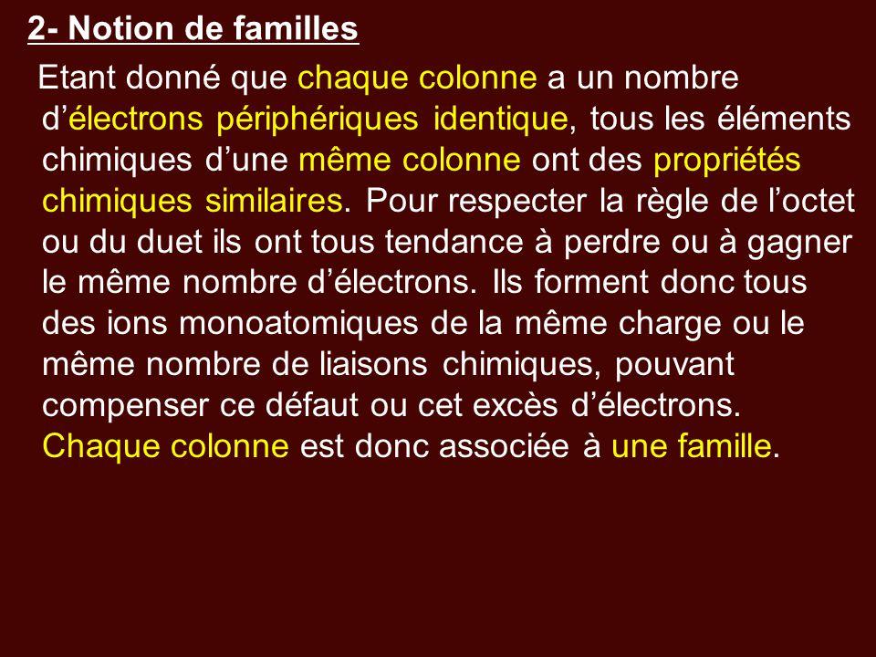 2- Notion de familles