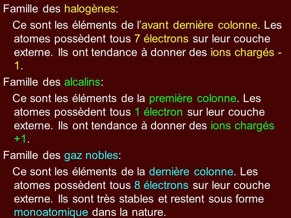 Famille des halogènes: