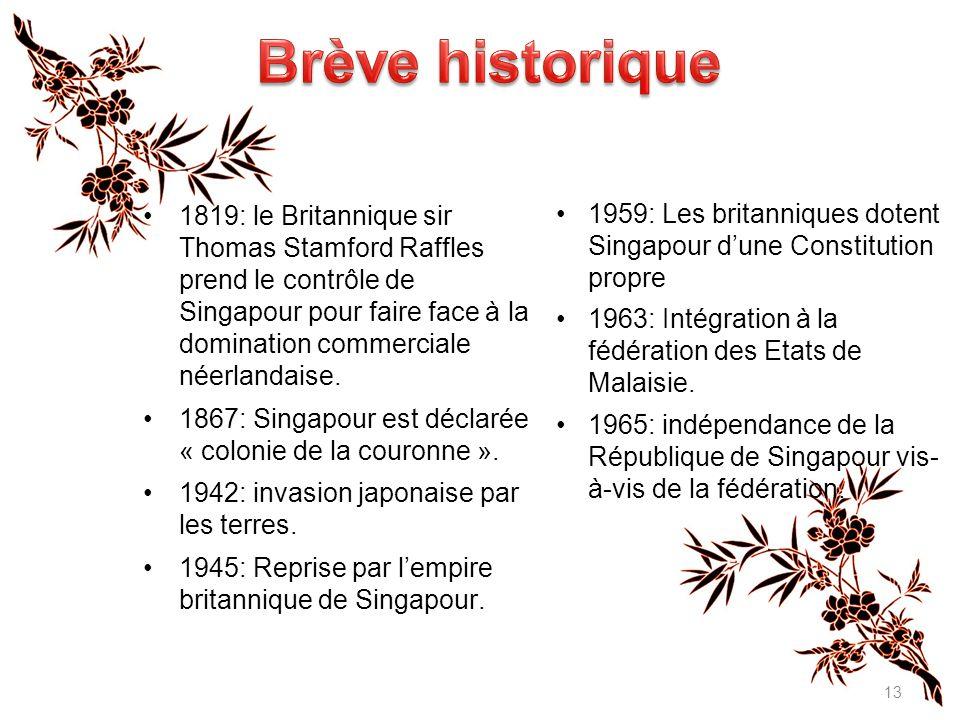 Brève historique
