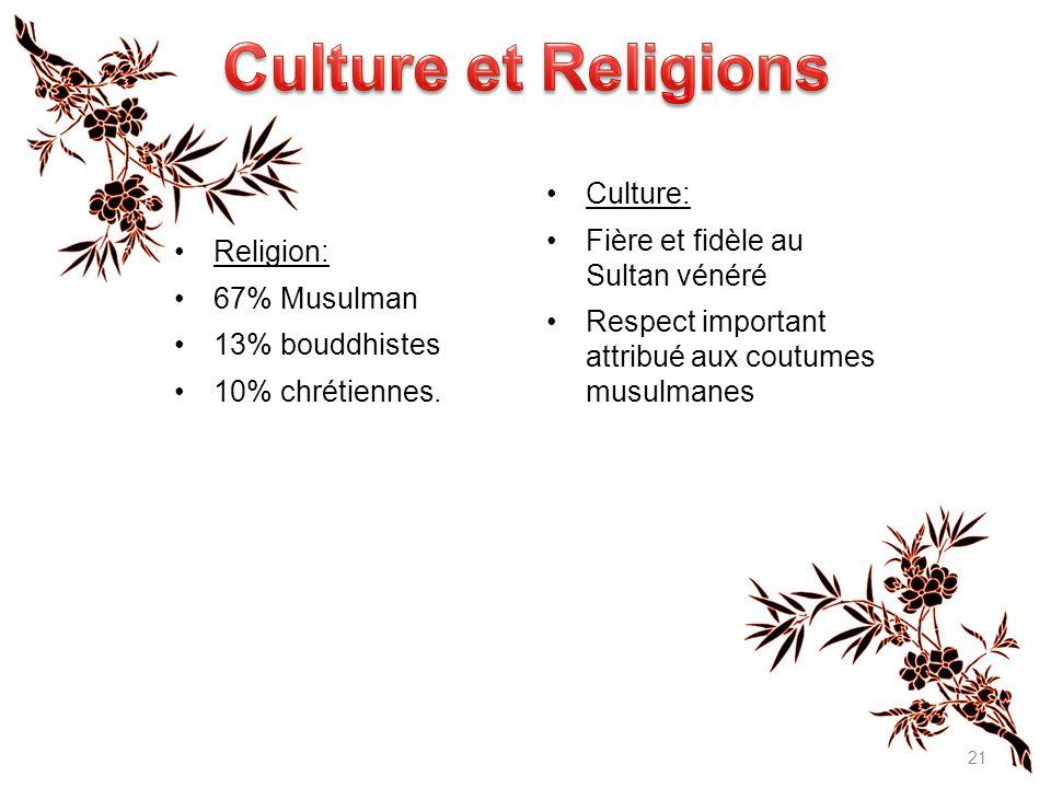 Culture et Religions Culture: Fière et fidèle au Sultan vénéré