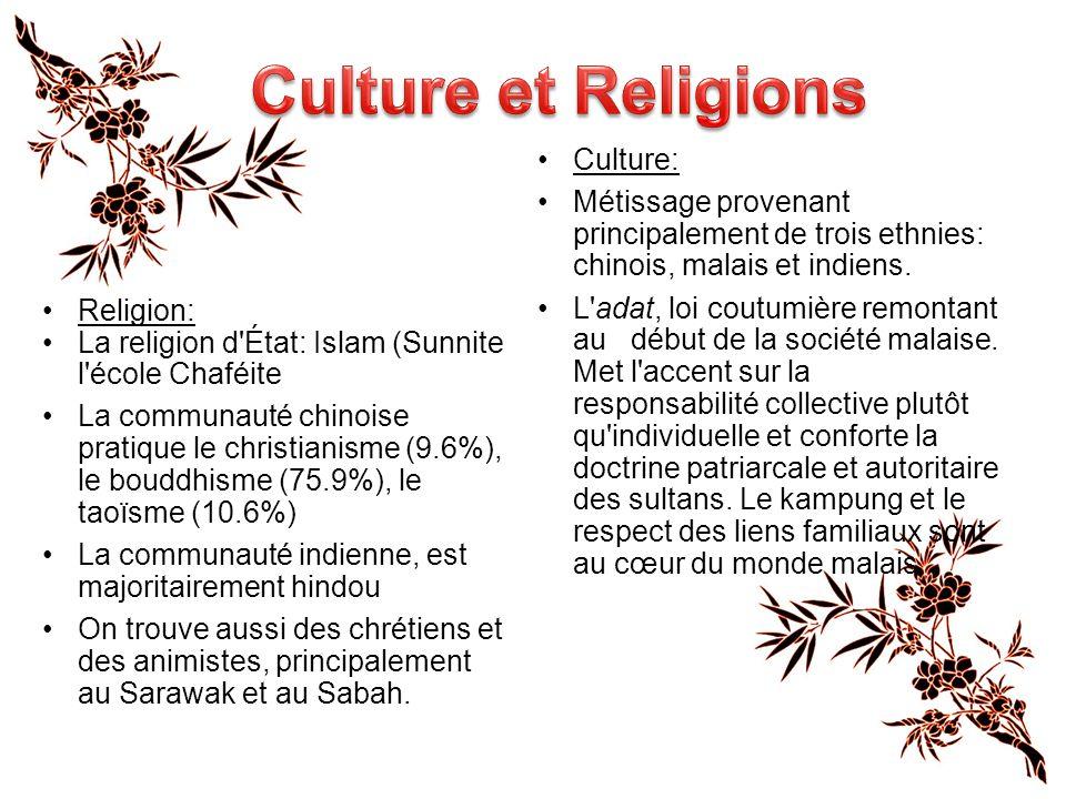 Culture et Religions Culture: