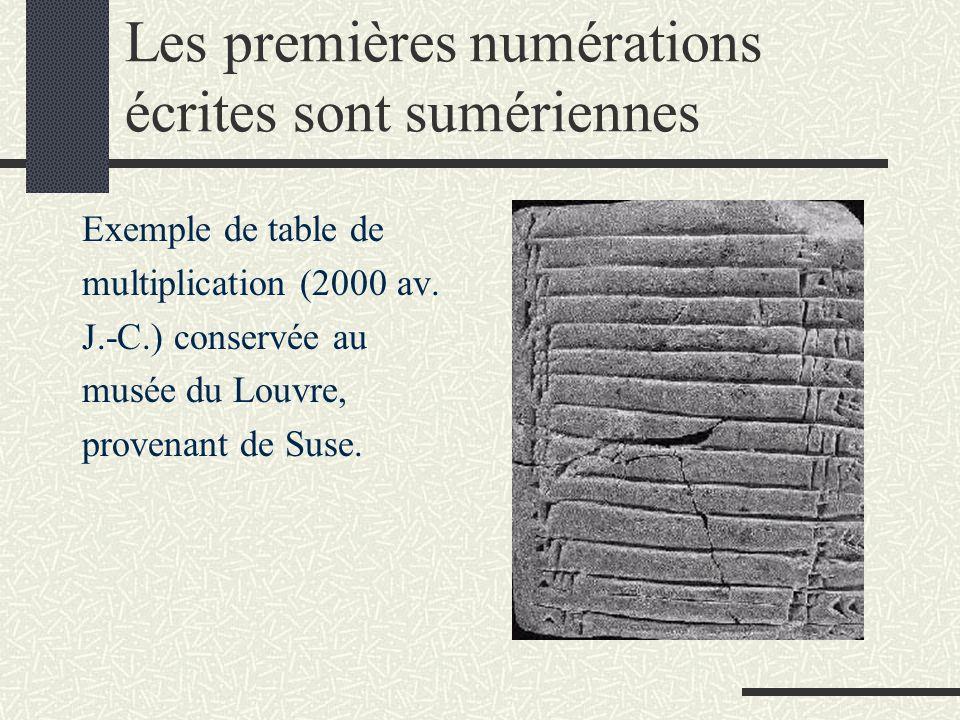 Les premières numérations écrites sont sumériennes