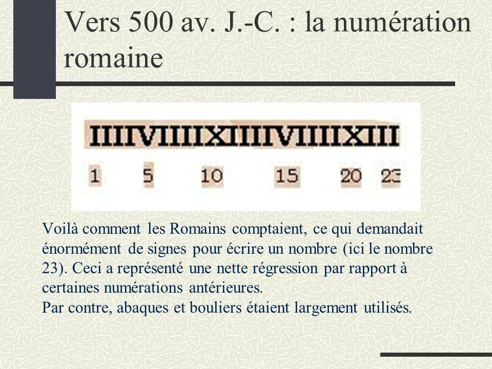 Vers 500 av. J.-C. : la numération romaine