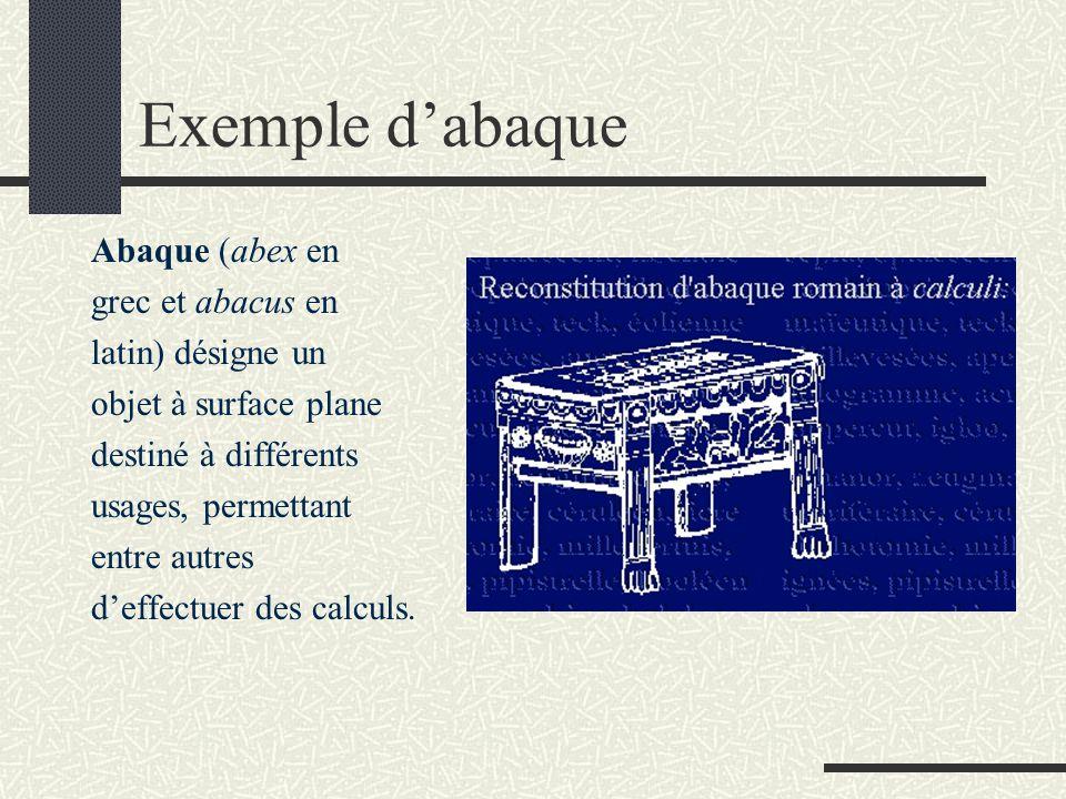 Exemple d'abaque Abaque (abex en grec et abacus en latin) désigne un