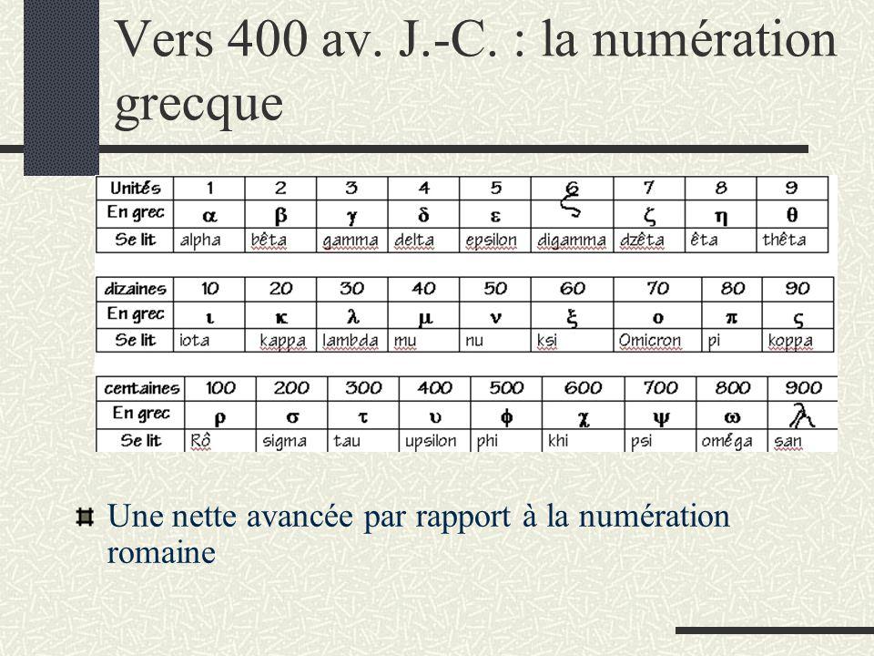 Vers 400 av. J.-C. : la numération grecque