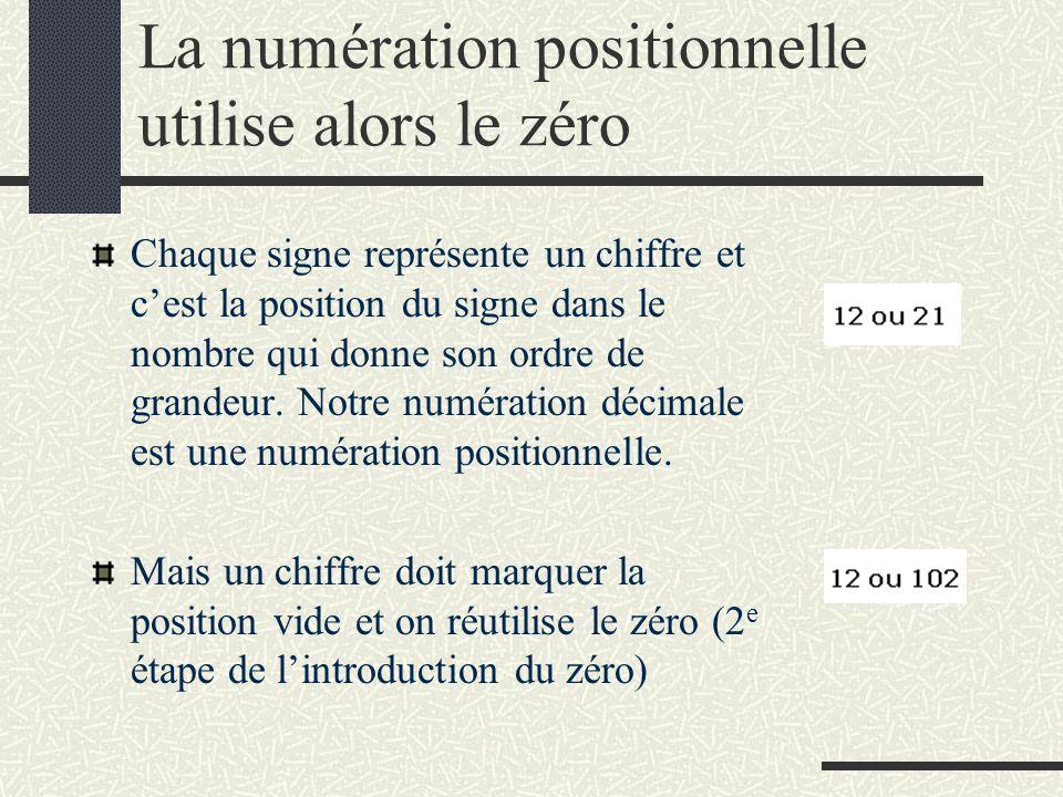La numération positionnelle utilise alors le zéro