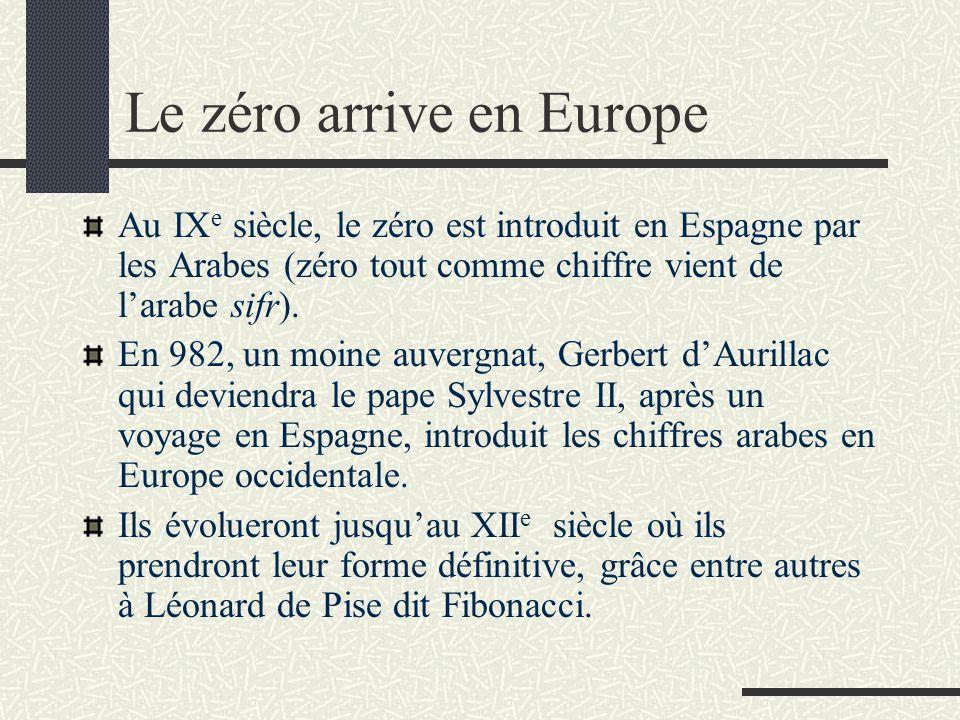 Le zéro arrive en Europe