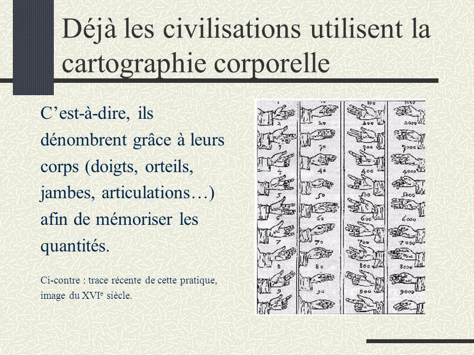 Déjà les civilisations utilisent la cartographie corporelle