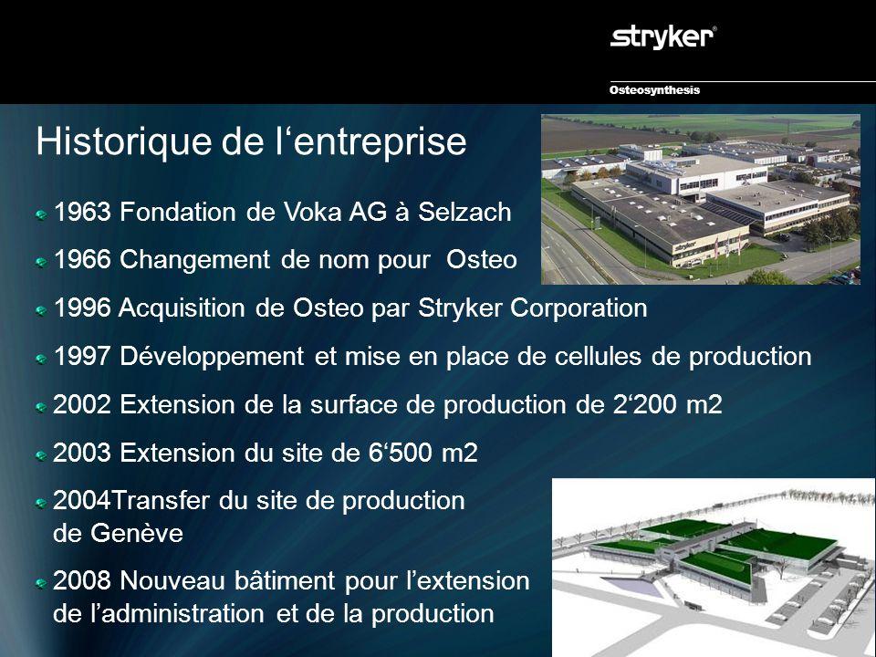 Company Overview w/script