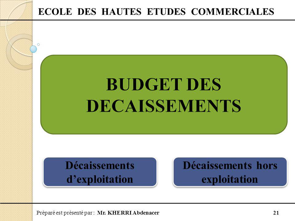 BUDGET DES DECAISSEMENTS
