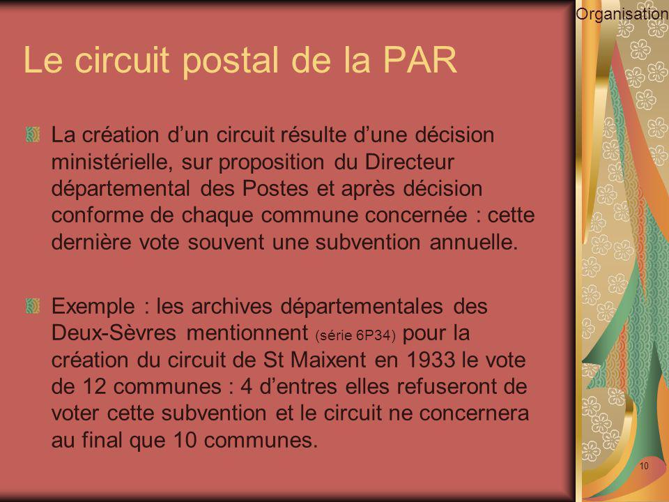 Le circuit postal de la PAR