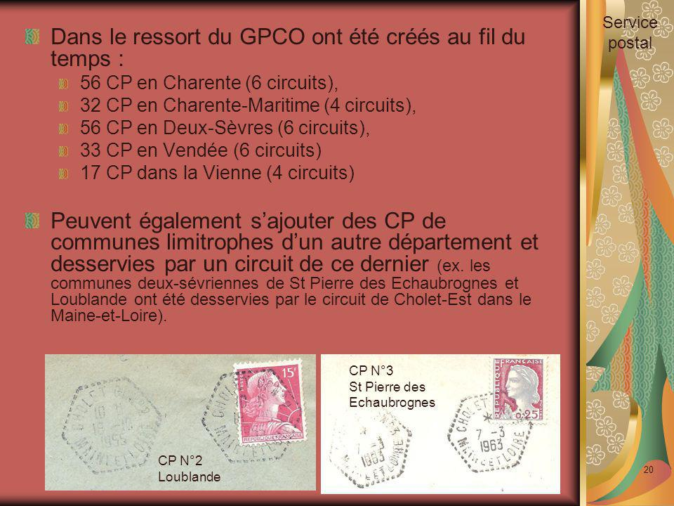 Dans le ressort du GPCO ont été créés au fil du temps :