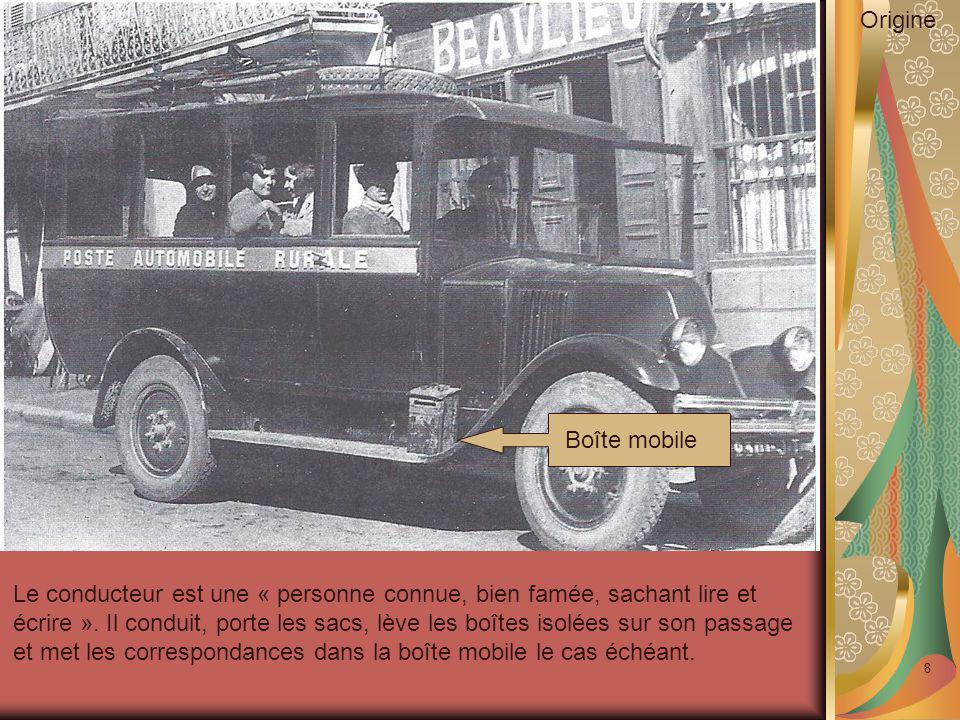 Origine Boîte mobile.