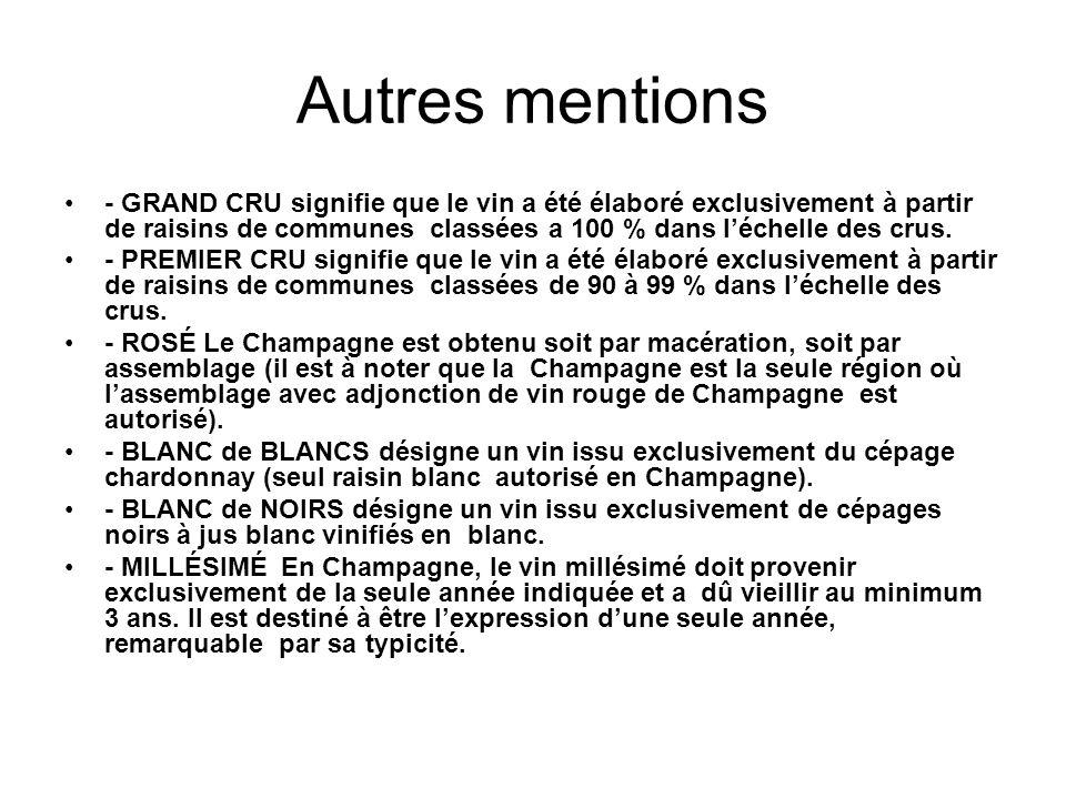 Autres mentions