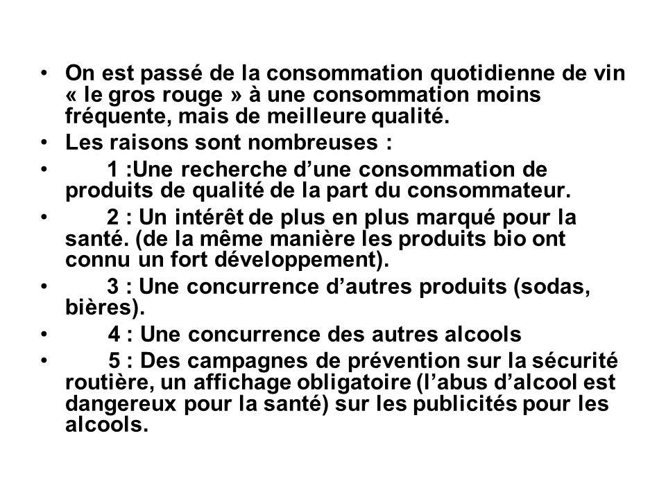 On est passé de la consommation quotidienne de vin « le gros rouge » à une consommation moins fréquente, mais de meilleure qualité.