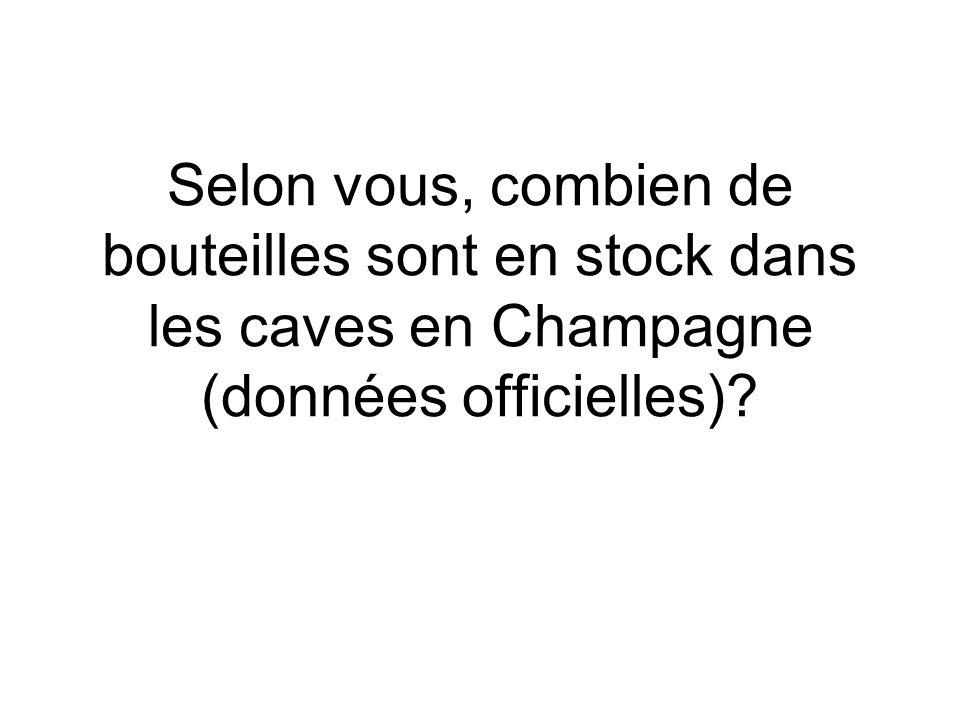 Selon vous, combien de bouteilles sont en stock dans les caves en Champagne (données officielles)