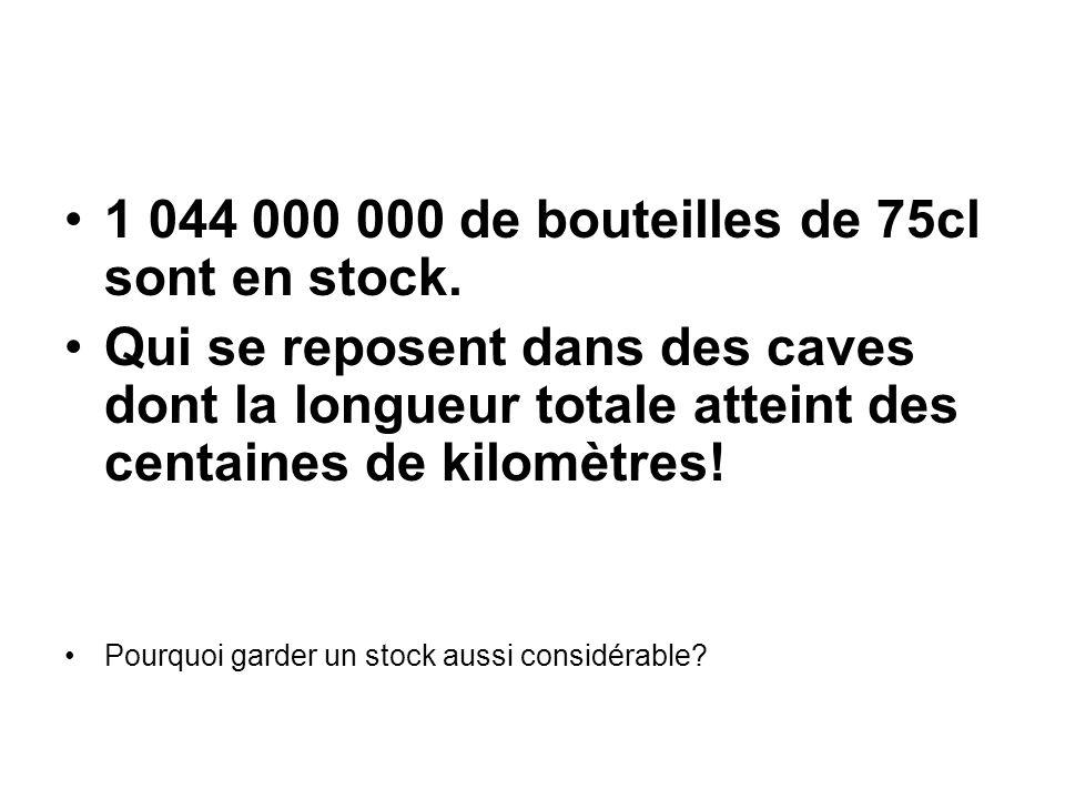 1 044 000 000 de bouteilles de 75cl sont en stock.
