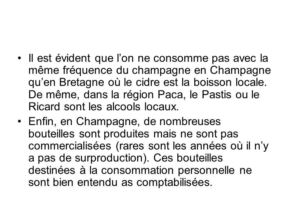 Il est évident que l'on ne consomme pas avec la même fréquence du champagne en Champagne qu'en Bretagne où le cidre est la boisson locale. De même, dans la région Paca, le Pastis ou le Ricard sont les alcools locaux.