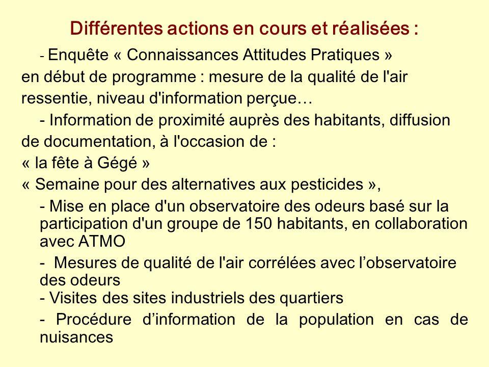 Différentes actions en cours et réalisées :