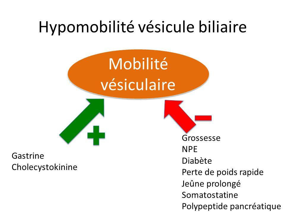 Hypomobilité vésicule biliaire