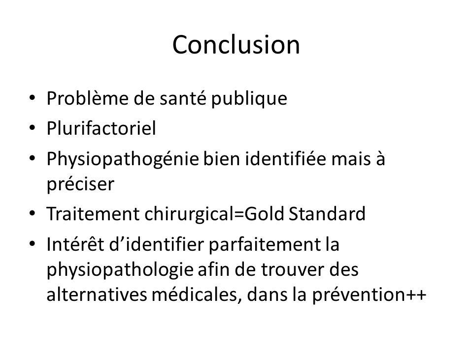 Conclusion Problème de santé publique Plurifactoriel