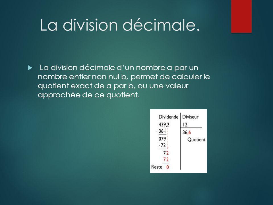La division décimale.
