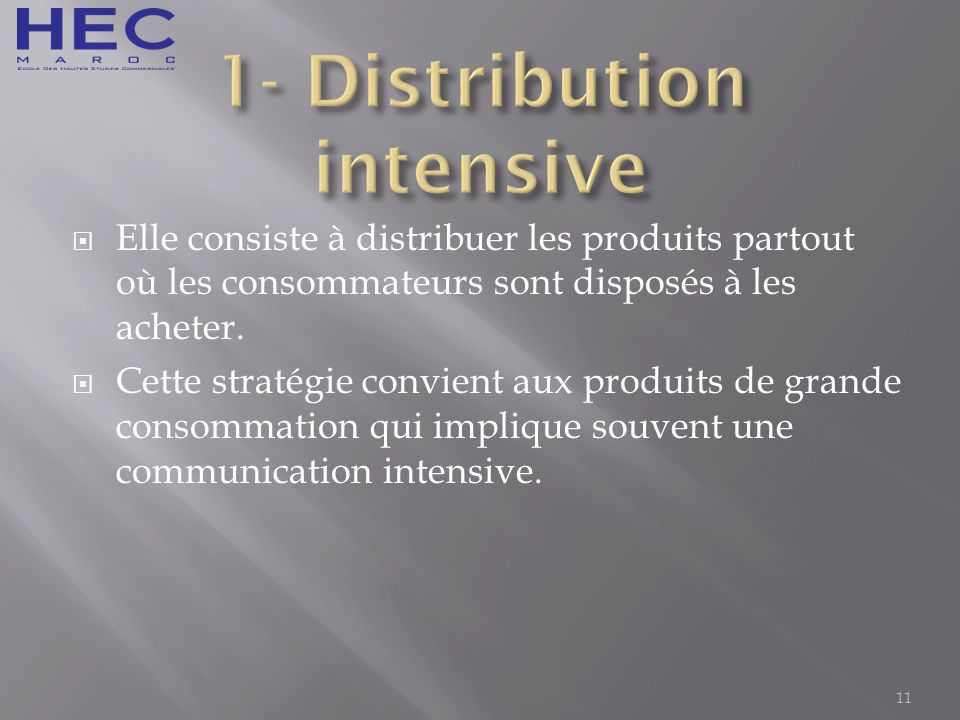 1- Distribution intensive