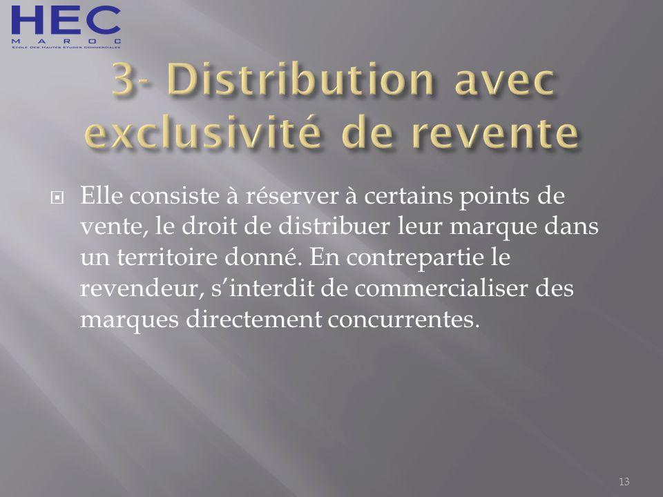 3- Distribution avec exclusivité de revente