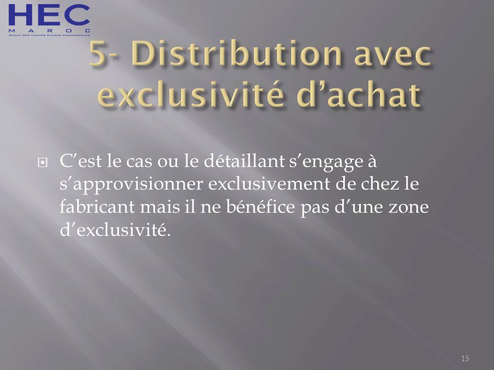 5- Distribution avec exclusivité d'achat