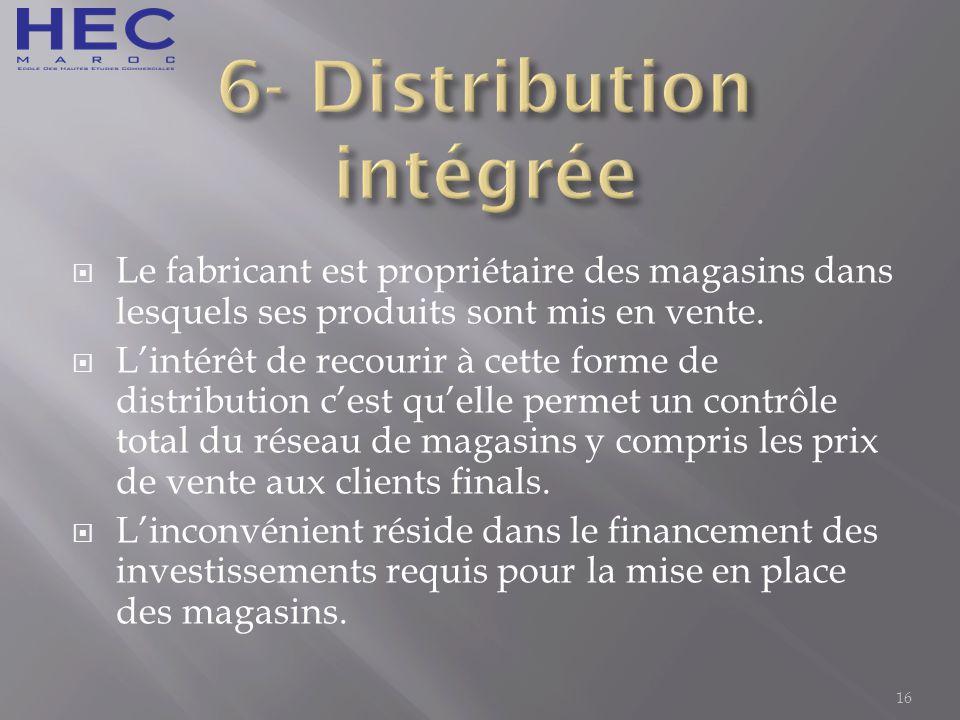 6- Distribution intégrée