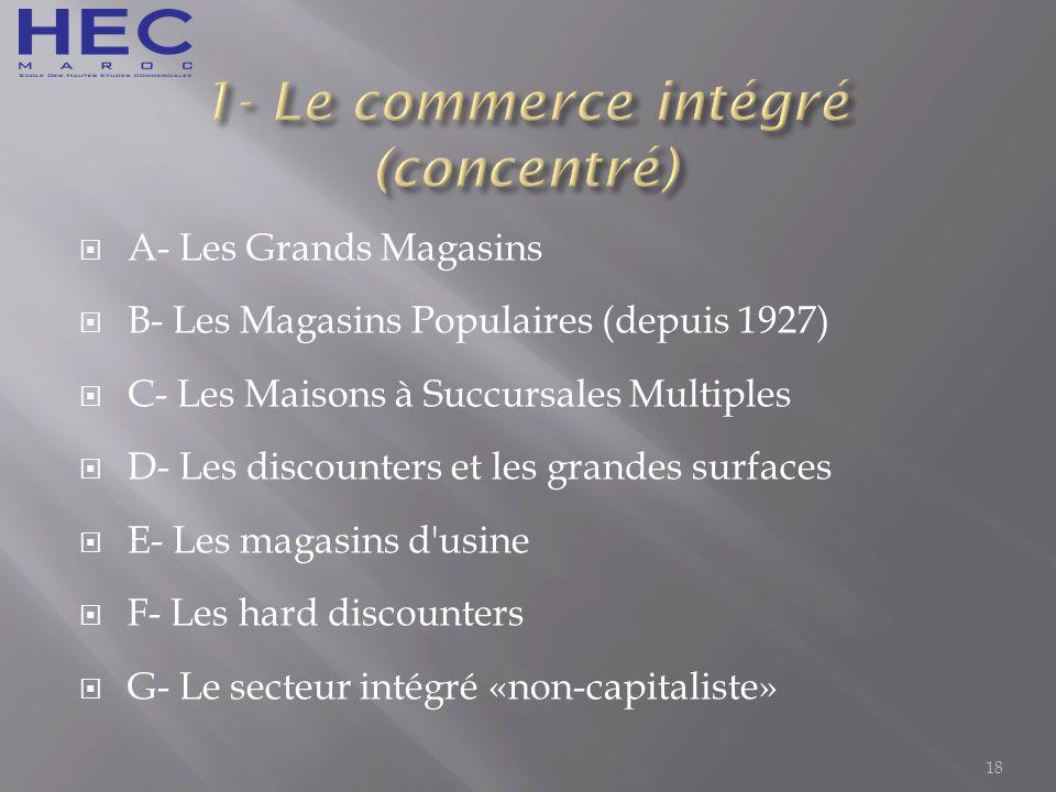 1- Le commerce intégré (concentré)