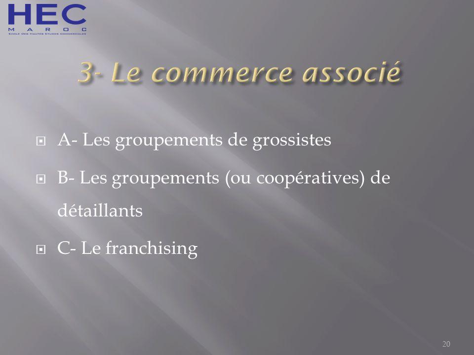 3- Le commerce associé A- Les groupements de grossistes