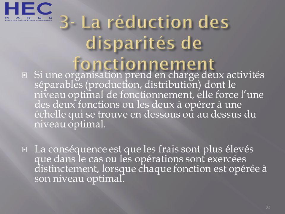 3- La réduction des disparités de fonctionnement