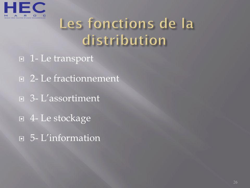 Les fonctions de la distribution