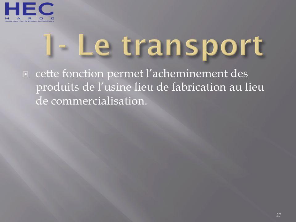 1- Le transport cette fonction permet l'acheminement des produits de l'usine lieu de fabrication au lieu de commercialisation.