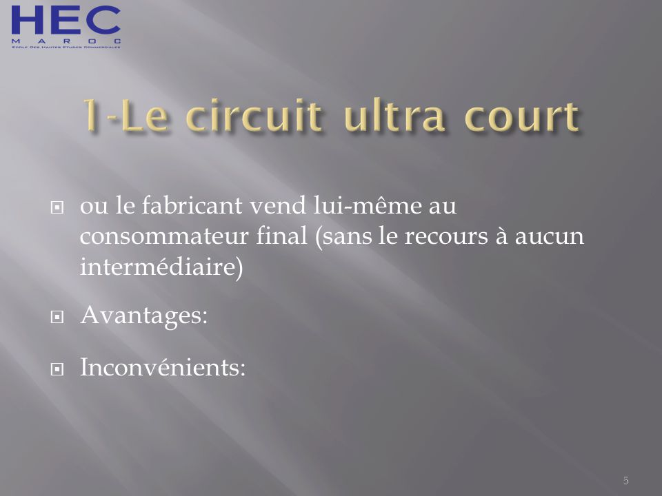 1-Le circuit ultra court