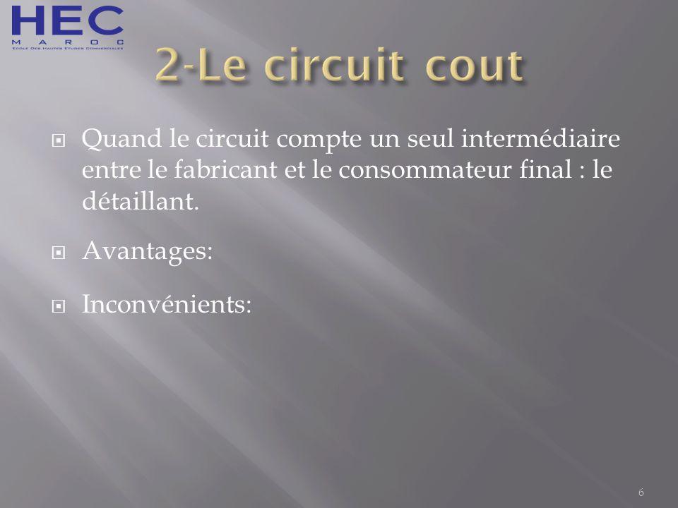 2-Le circuit cout Quand le circuit compte un seul intermédiaire entre le fabricant et le consommateur final : le détaillant.