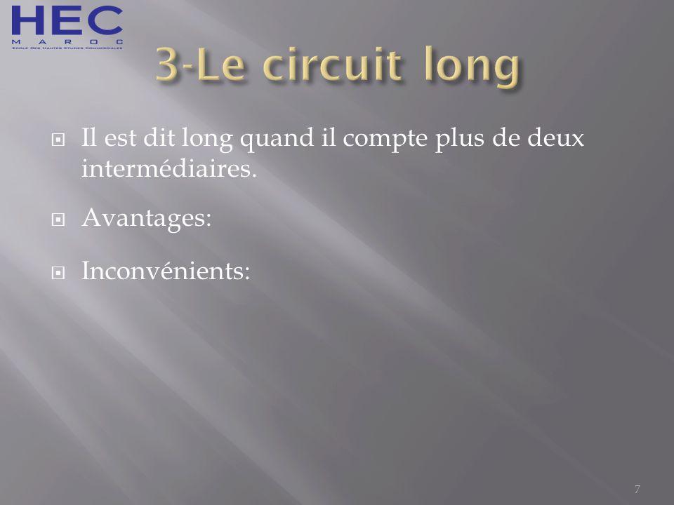 3-Le circuit long Il est dit long quand il compte plus de deux intermédiaires.