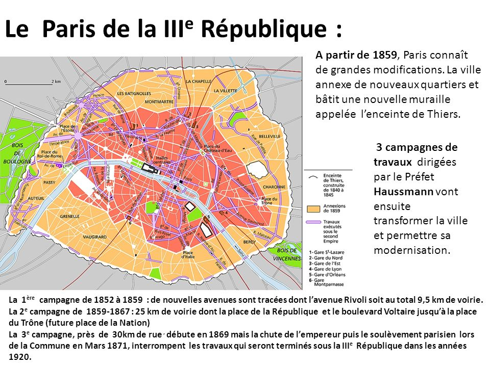 Le Paris de la IIIe République :