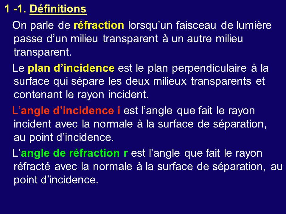 1 -1. Définitions On parle de réfraction lorsqu'un faisceau de lumière passe d'un milieu transparent à un autre milieu transparent.