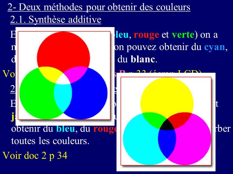 2- Deux méthodes pour obtenir des couleurs