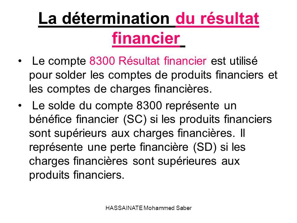 La détermination du résultat financier