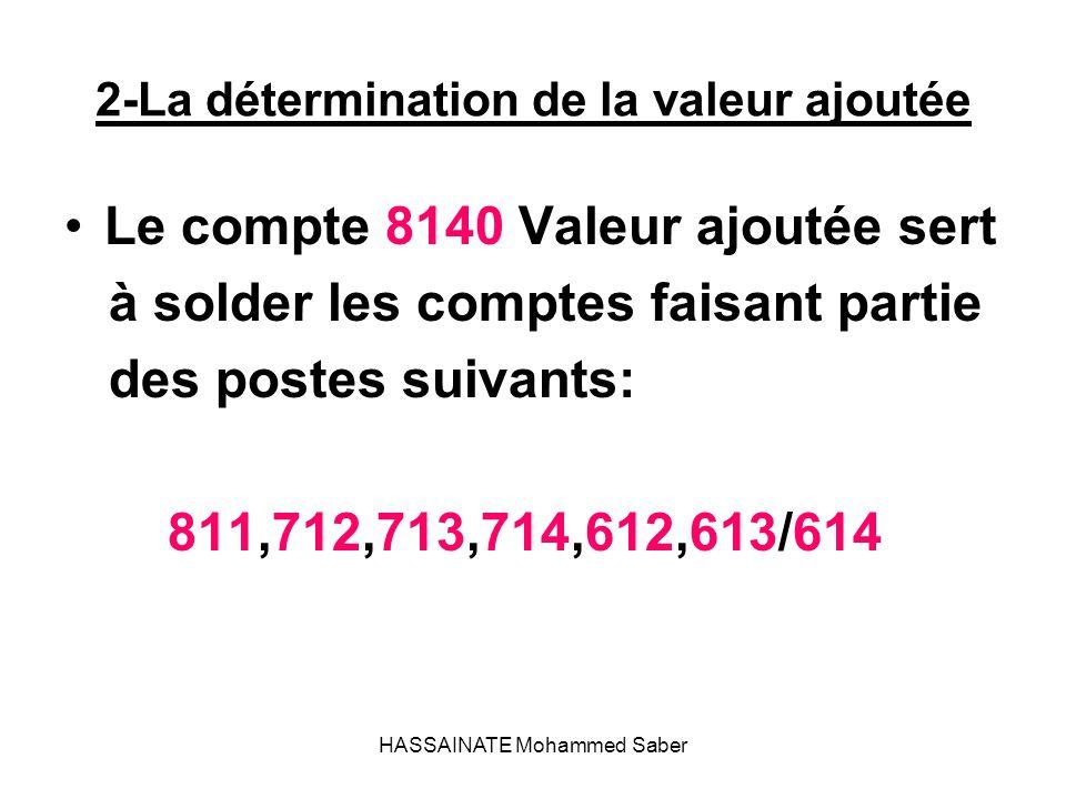 2-La détermination de la valeur ajoutée