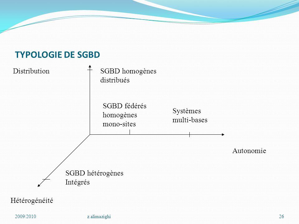 TYPOLOGIE DE SGBD Distribution Hétérogénéité