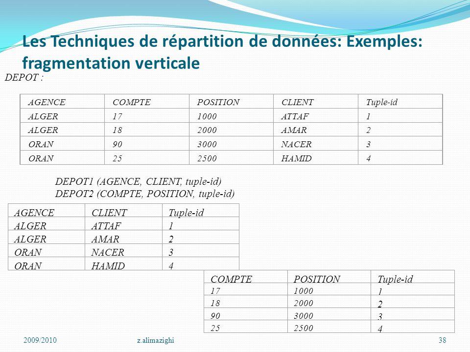 Les Techniques de répartition de données: Exemples: fragmentation verticale