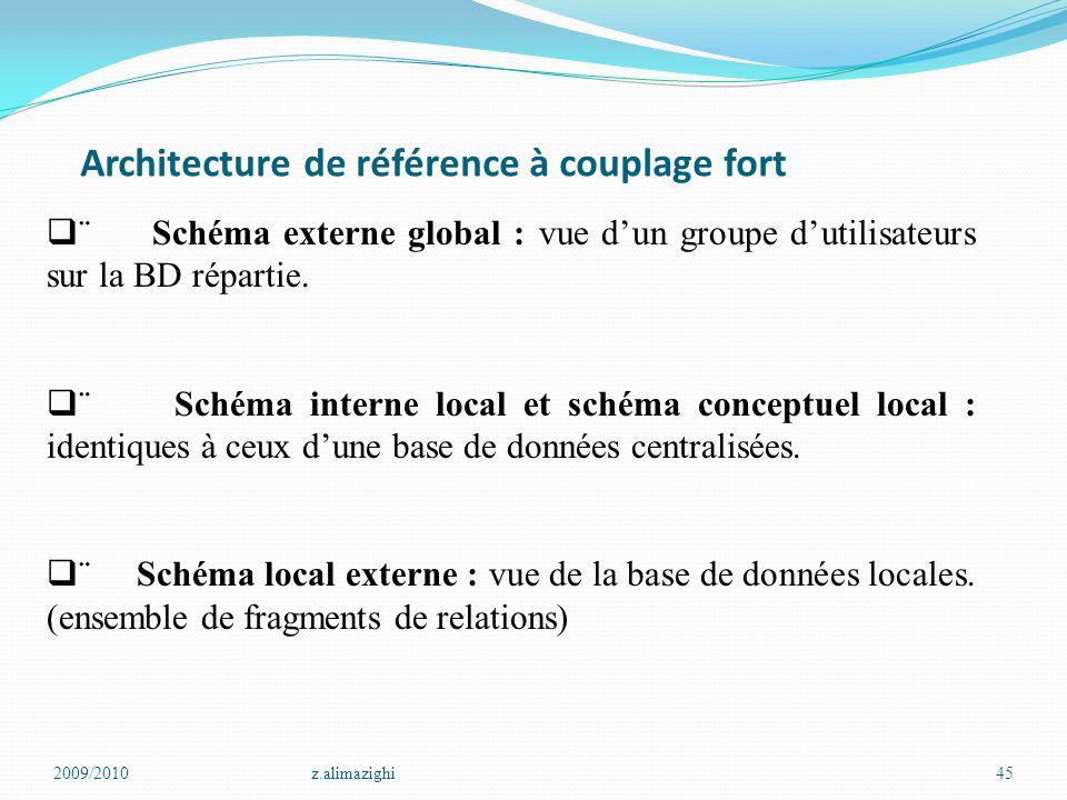 Architecture de référence à couplage fort