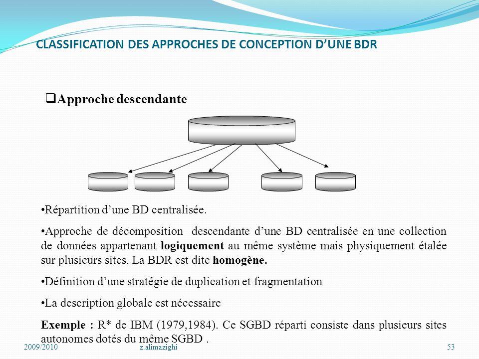 CLASSIFICATION DES APPROCHES DE CONCEPTION D'UNE BDR