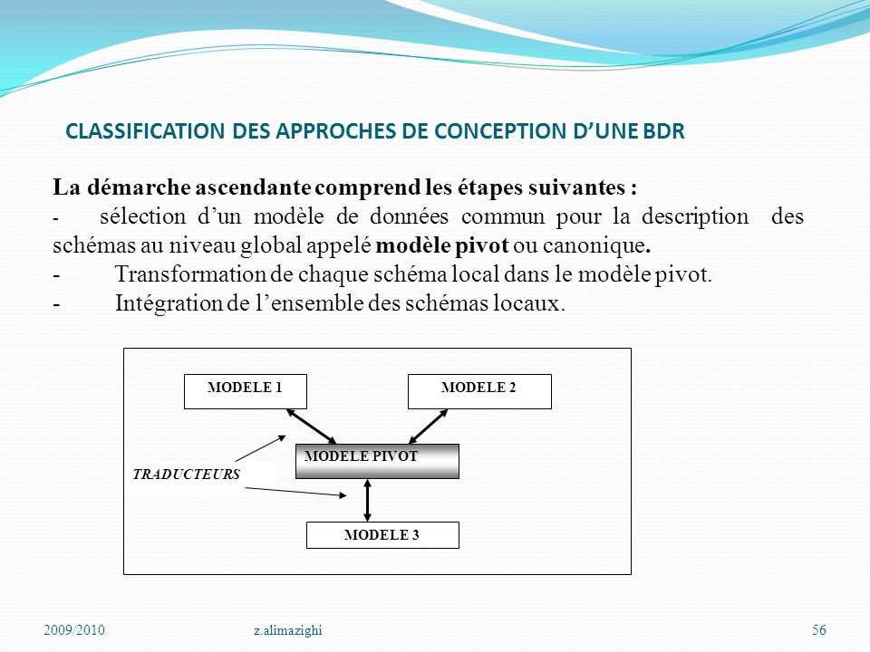 CLASSIFICATION DES APPROCHES DE CONCEPTION D'UNE BDR