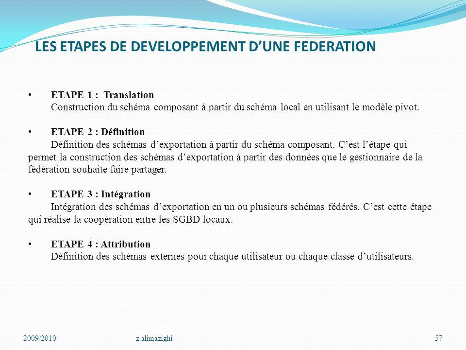 LES ETAPES DE DEVELOPPEMENT D'UNE FEDERATION