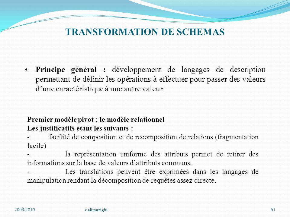 TRANSFORMATION DE SCHEMAS